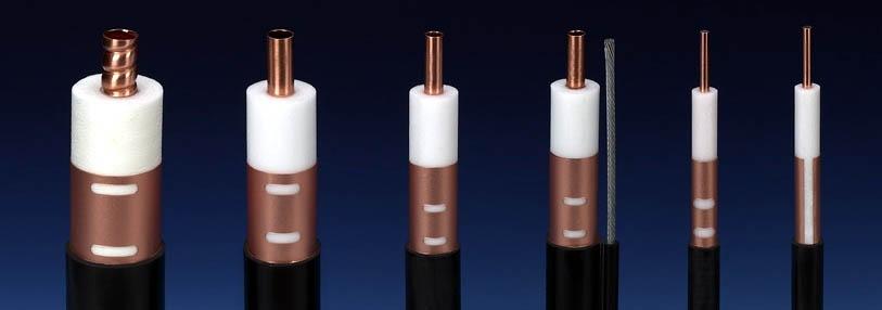 Super Stralende radiating coax kabel. Kabel die over de gehele (lange KQ19